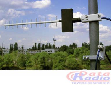 Wireless LAN Внешняя антенна